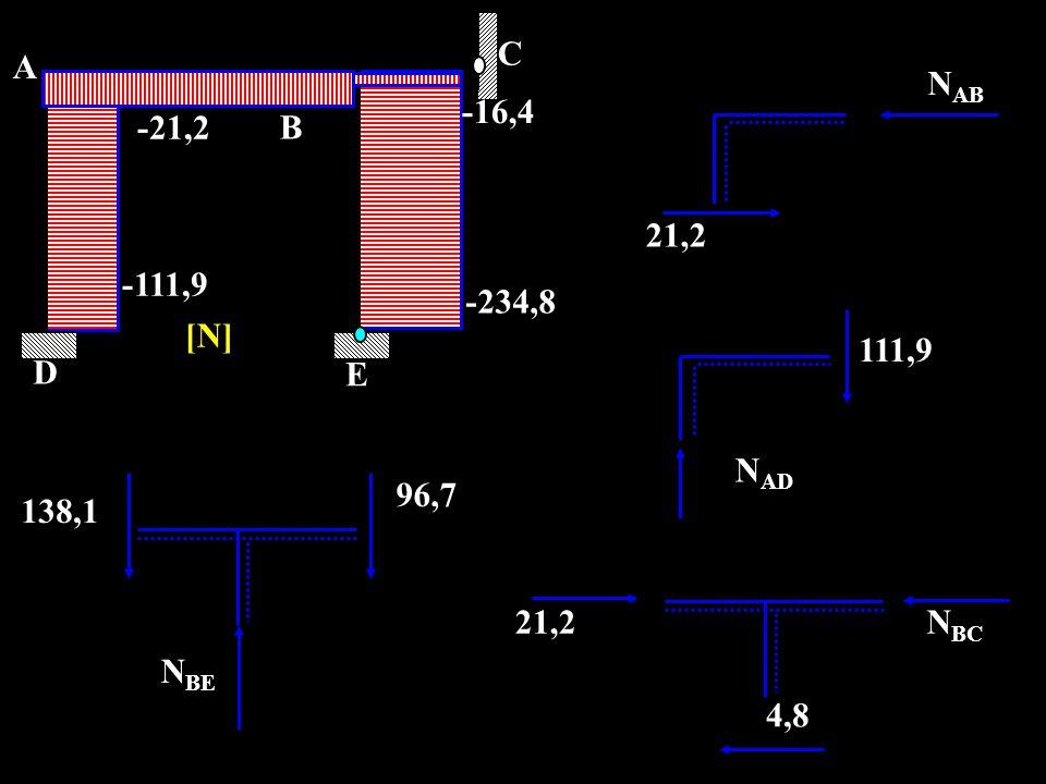 C A D E B -21,2 -111,9 -234,8 -16,4 [N] NAB 21,2 NAD 111,9 NBE 96,7 138,1 NBC 4,8 21,2